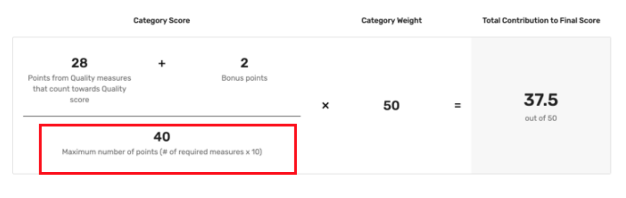 Eligible Measure Applicability EMA 4 measures