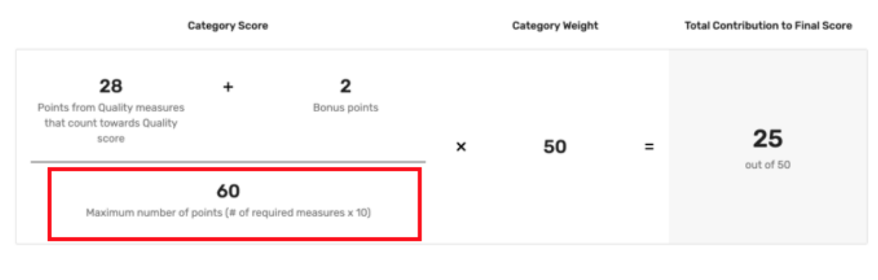 Eligible Measure-Applicability EMA 6 measures